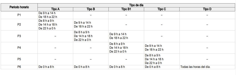 periodos-horarios-para-peninsula